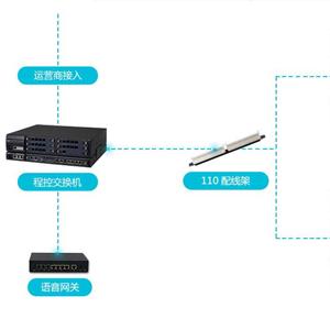 语音通讯系统
