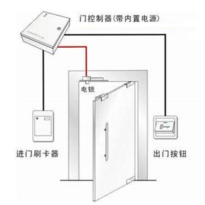 出入口管理系统