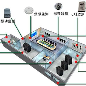 环境动力监控系统